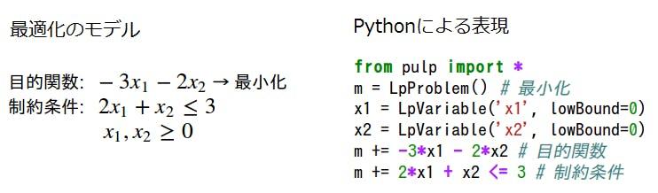 最適化におけるPython - Qiita