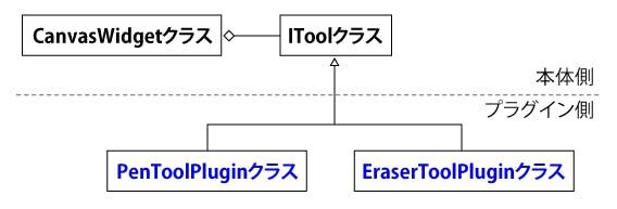 アプリケーションの構成.png