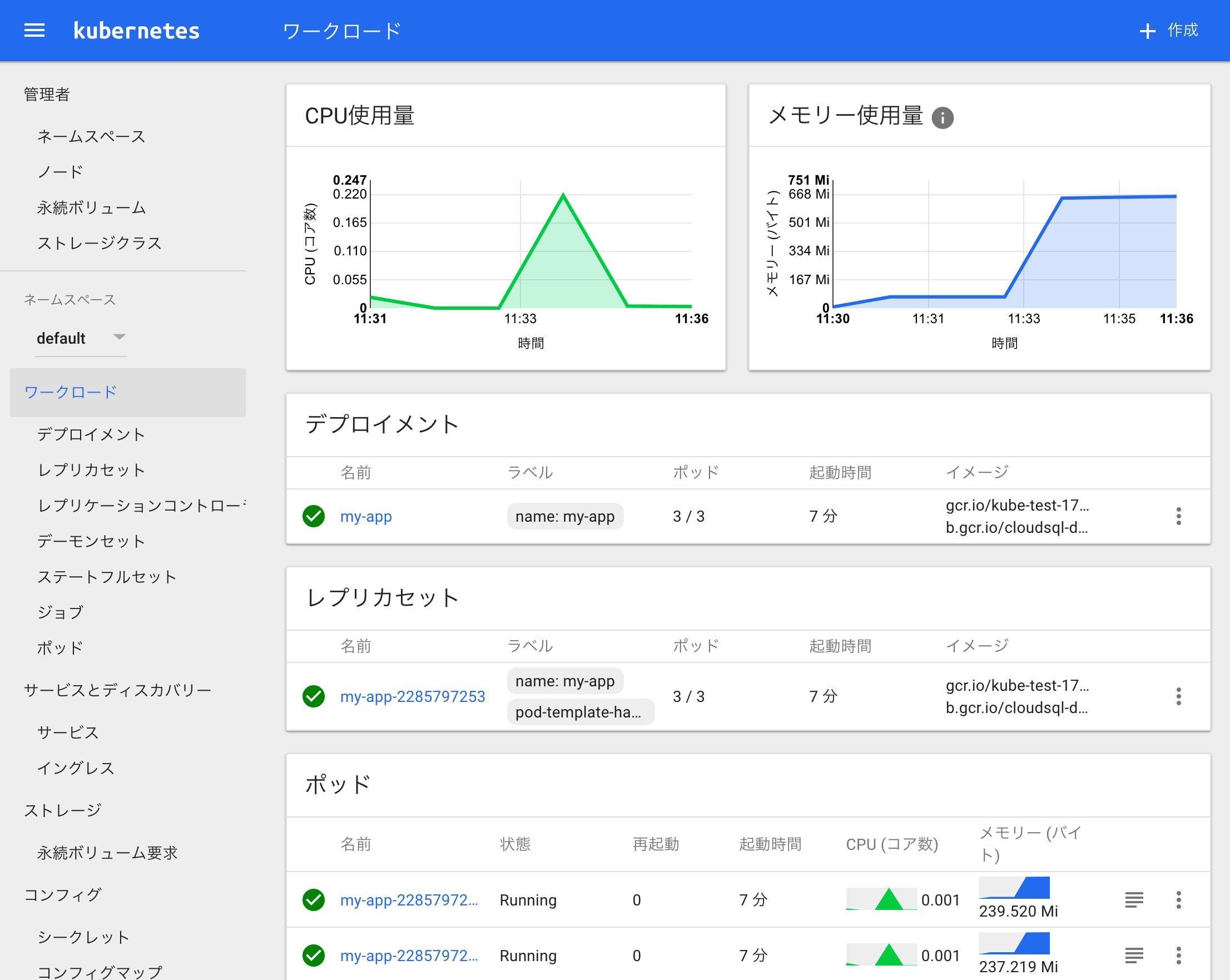 GKEに Rails + nginx(+Phusion Passenger ) + CloudSQL を利用したアプリ
