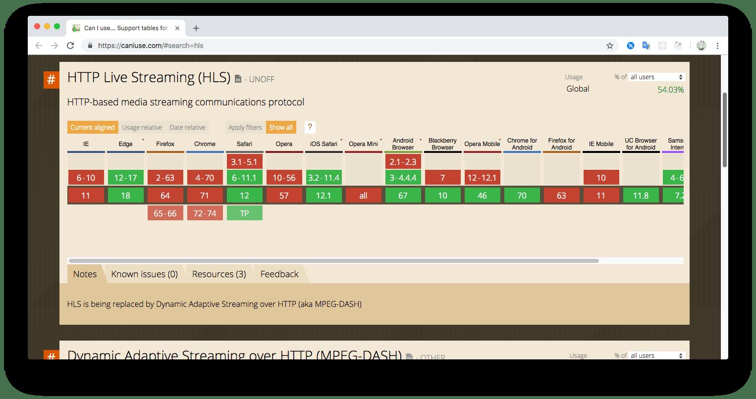 HTTP Live Streaming(HSL) ブラウザ対応状況