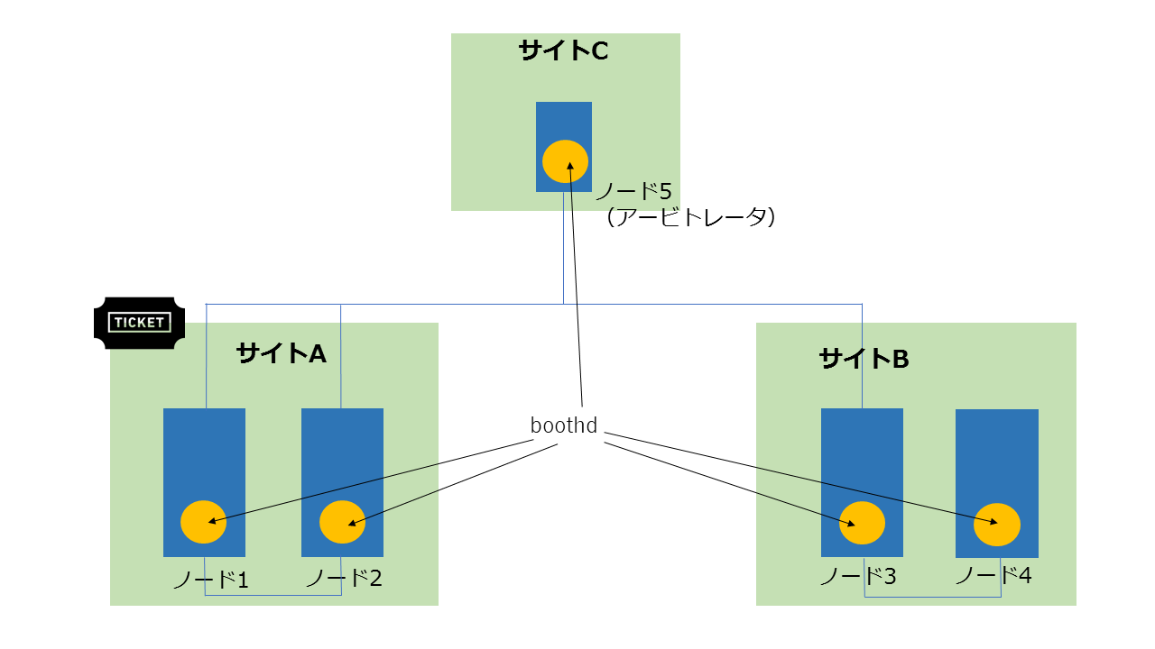 booth用の絵2.png