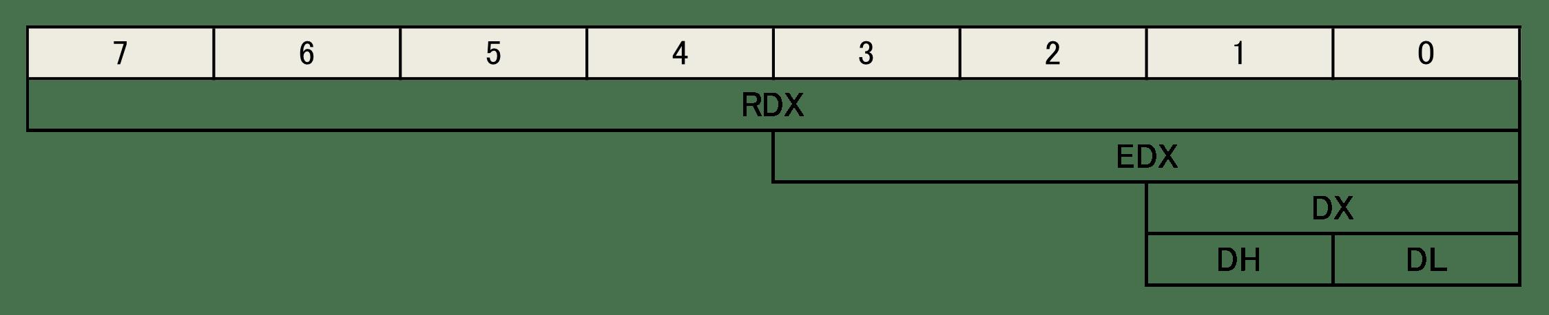 rdx.png