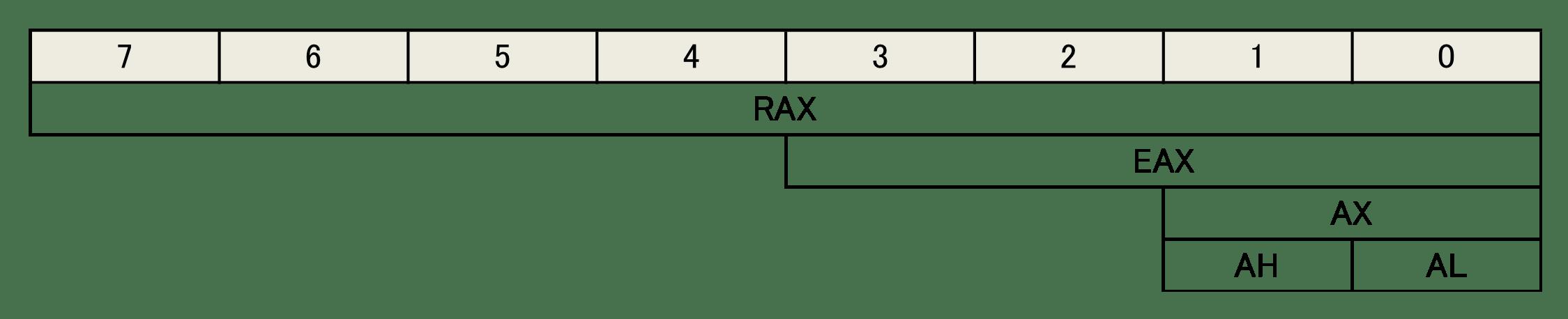 rax.png