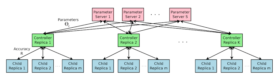 REINFORCEMENT LEARNING1.png