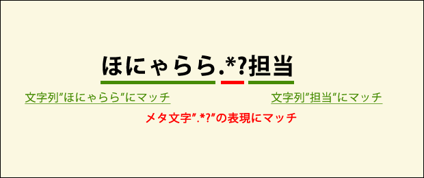 seikihyogen.png