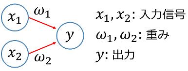 perceptron3.png