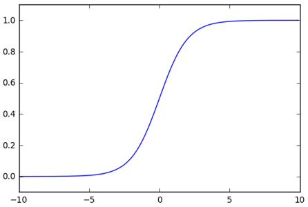 sigmoid2.png