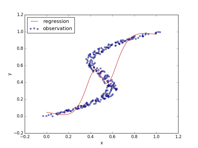inverse_problem.png