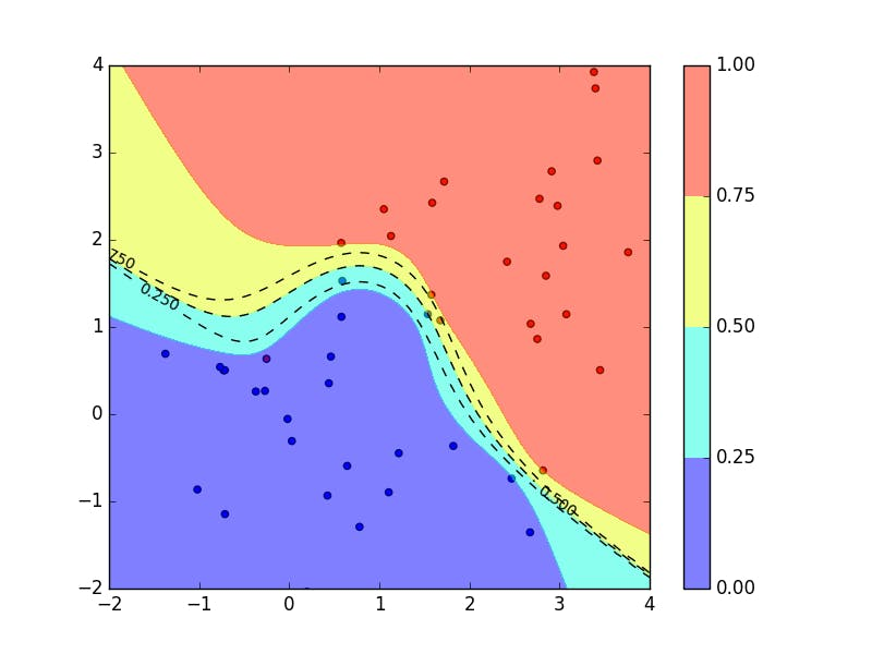 predictive_distribution.png