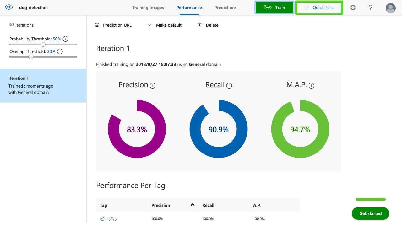 Custom Vision: dog-detection - Performance 2018-09-27 18-07-54.png
