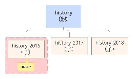 history_2016.png