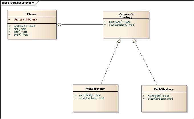 StrategyPattern.jpg
