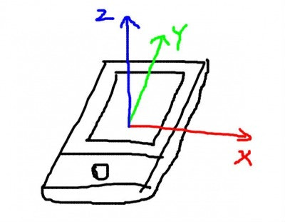 s_iphone2.jpeg