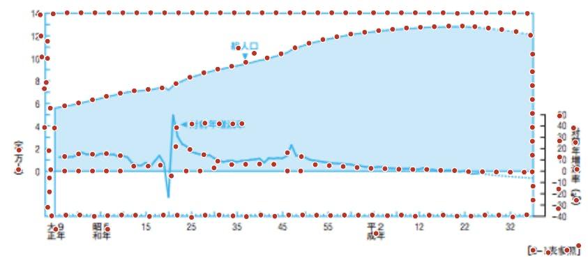 自動でデータを抽出する03.png
