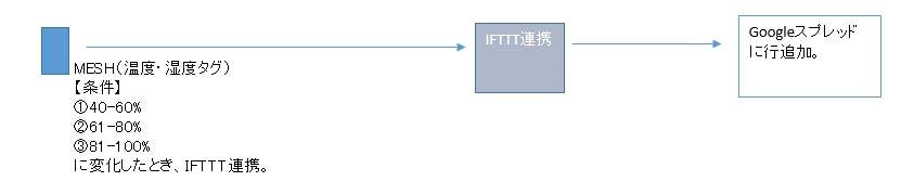 イメージ図.png