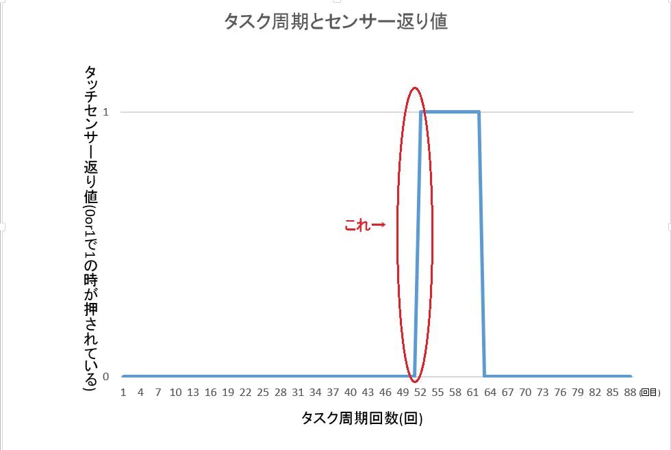 toggle-graph.png