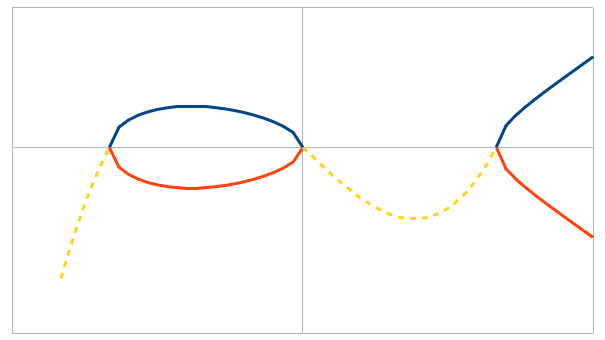 elliptic_curve_3.png