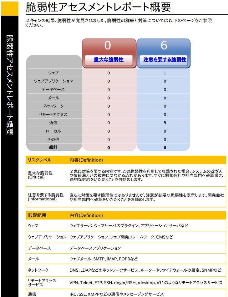 スクリーンショット 2016-04-10 21.33.29.png