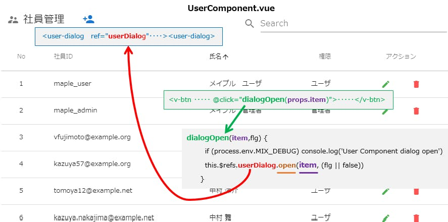 STEP05:Laravel5 7 + Vue2 5 で Vuetifyのダイアログを使ってユーザ情報