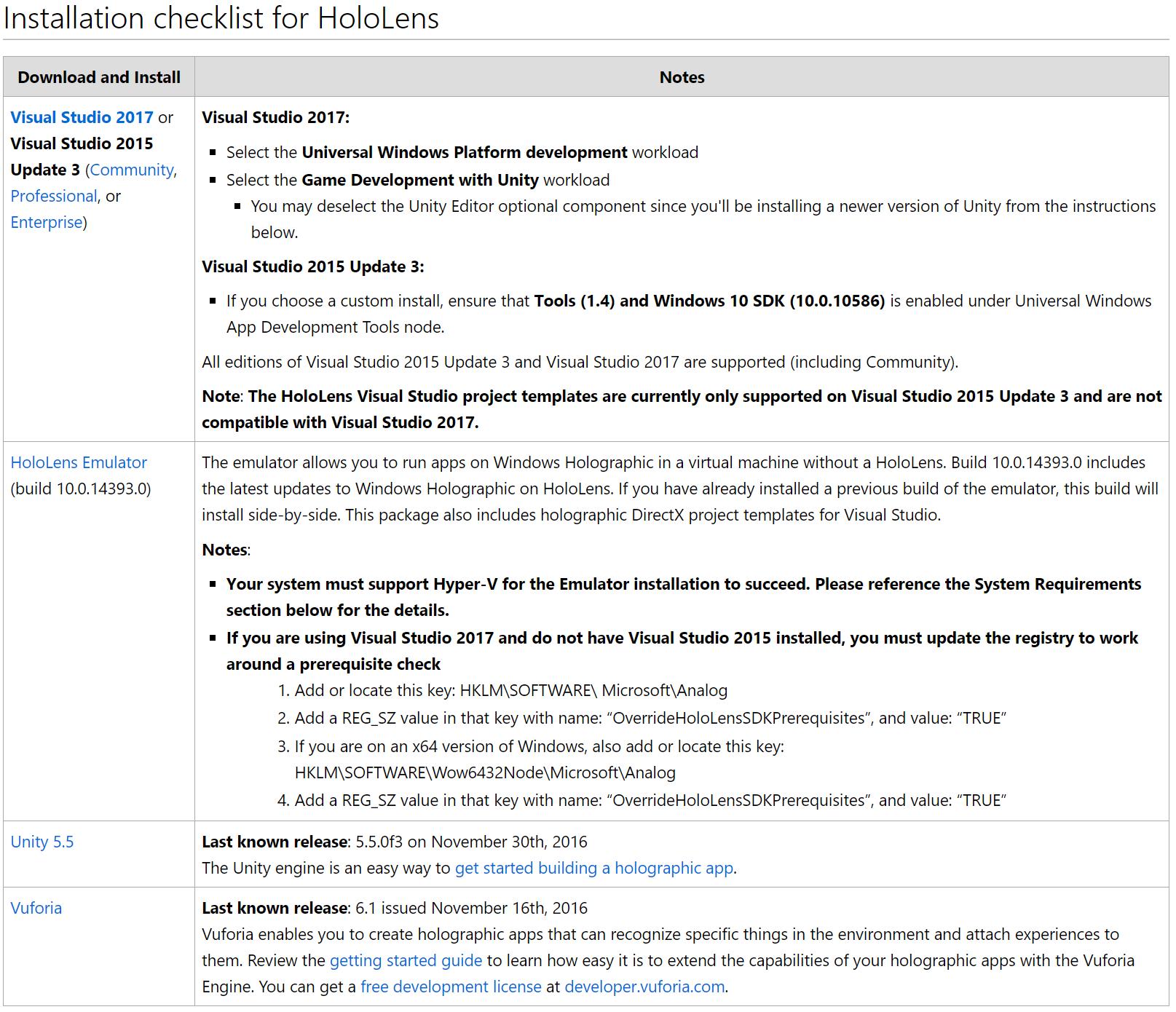 Instration checklist fot hololens.PNG