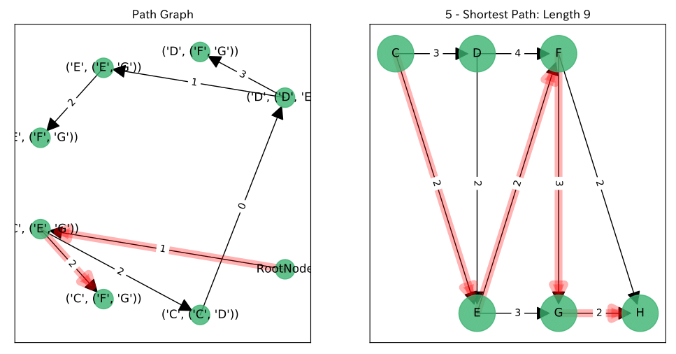 5_Shortest_Path-1.png