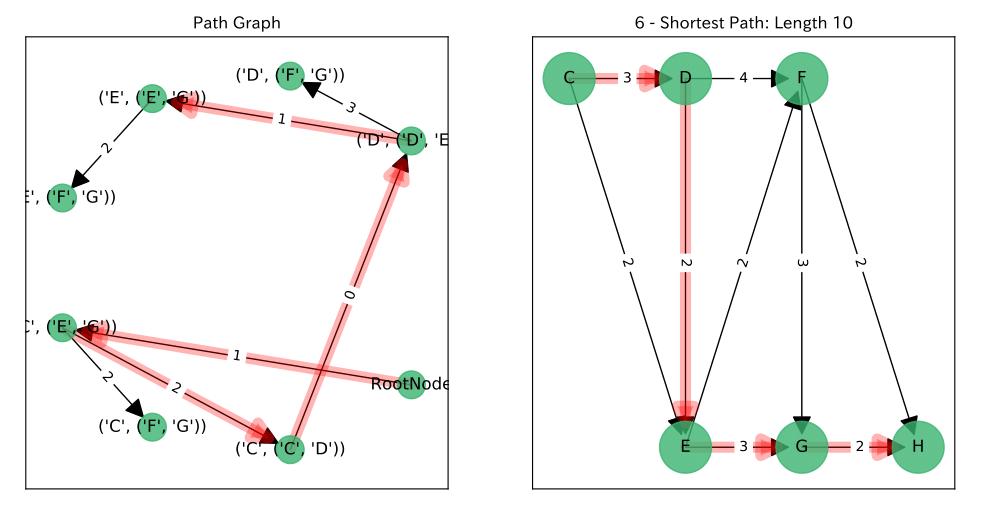 6_Shortest_Path-1.png