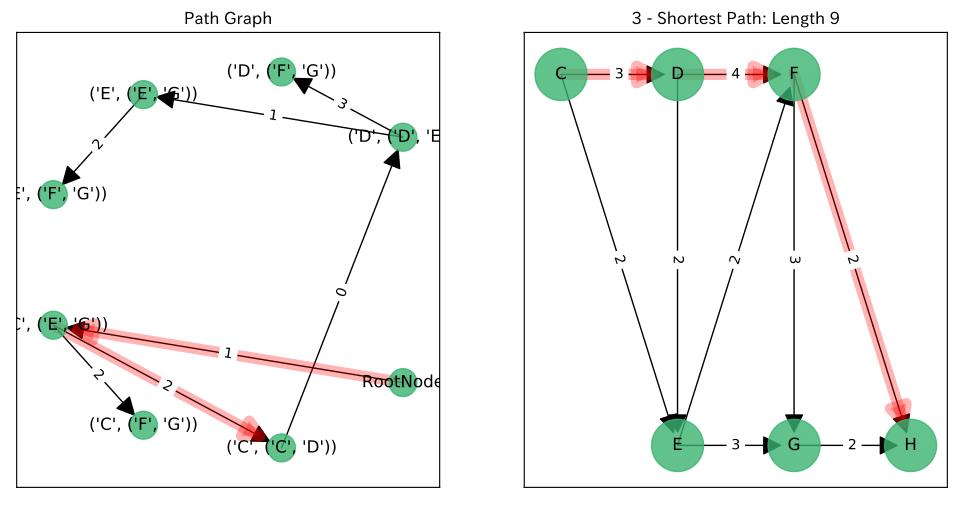 3_Shortest_Path-1.png