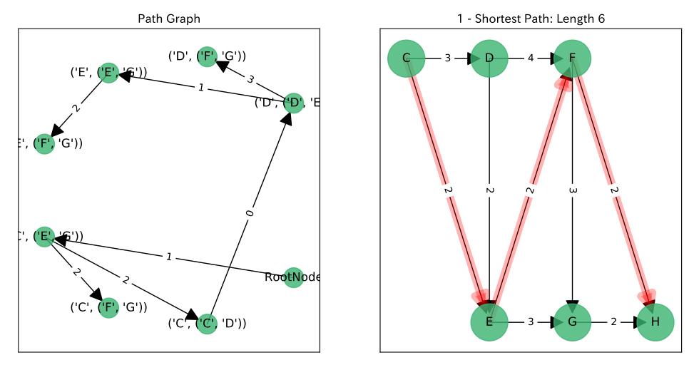1_Shortest_Path-1.png