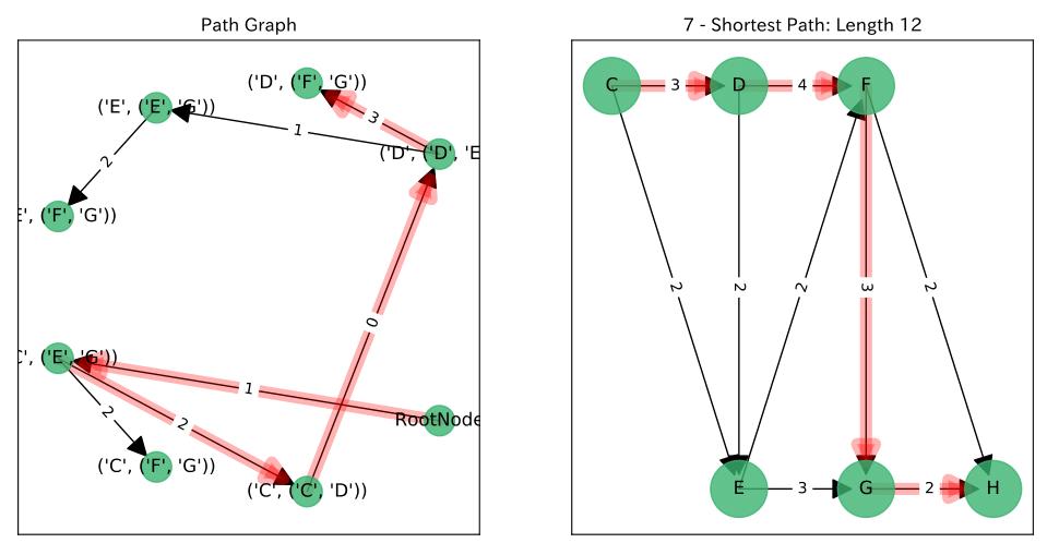7_Shortest_Path-1.png