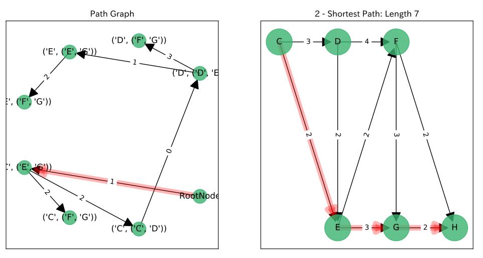 2_Shortest_Path-1.png