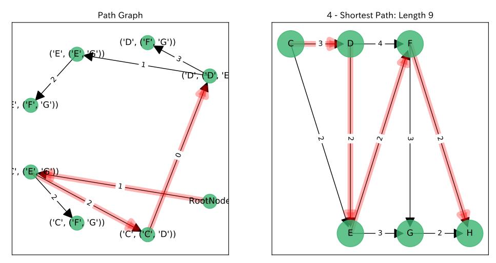 4_Shortest_Path-1.png