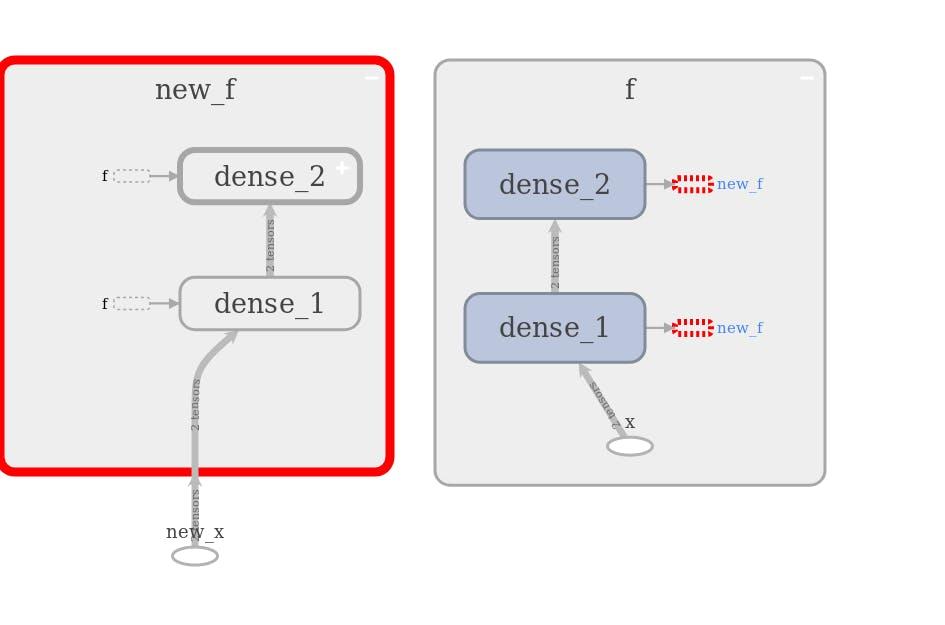 graph_large_attrs_key=_too_large_attrs&limit_attr_size=1024&run=(3).png