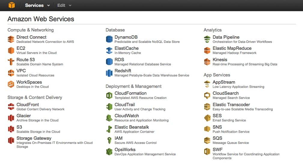 AWS Elastic Beanstalkで環境構築自動化 - Qiita