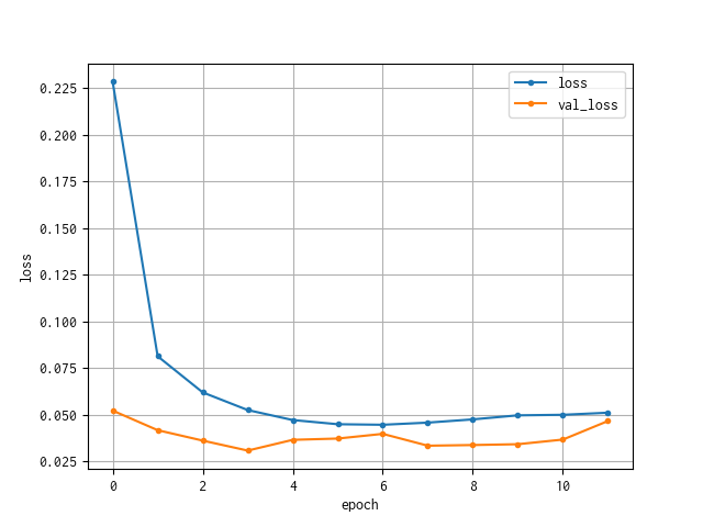 loss_plot.png
