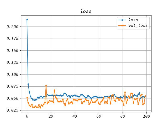 graph_loss.png