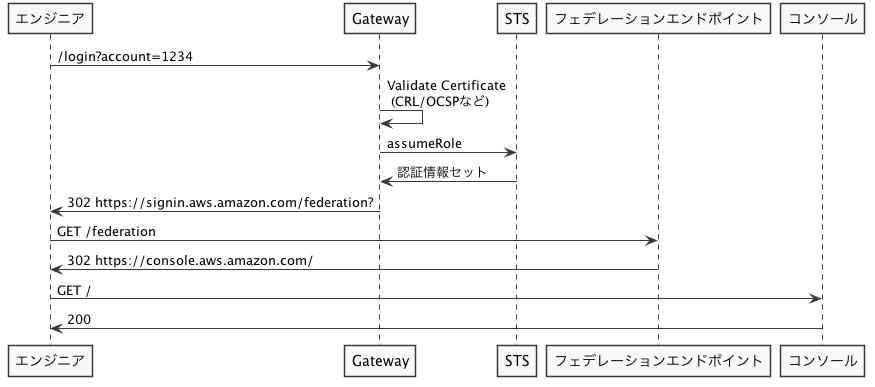 diagram-4989406697349261473.png