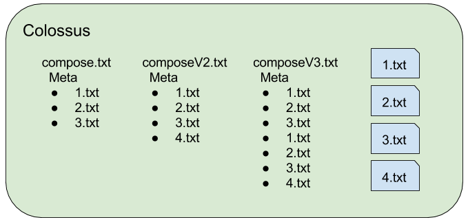 gsutil compose.png