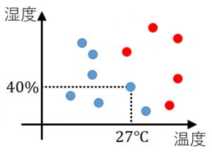 class_graph0.png