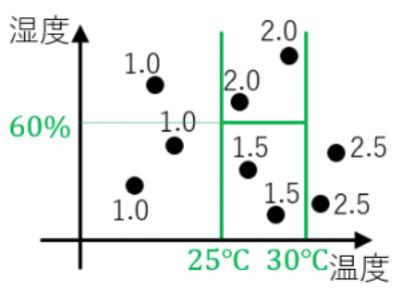 reg_graph.png