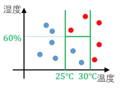 class_graph.png