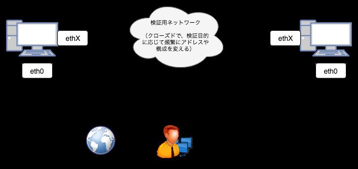 netns_4.png