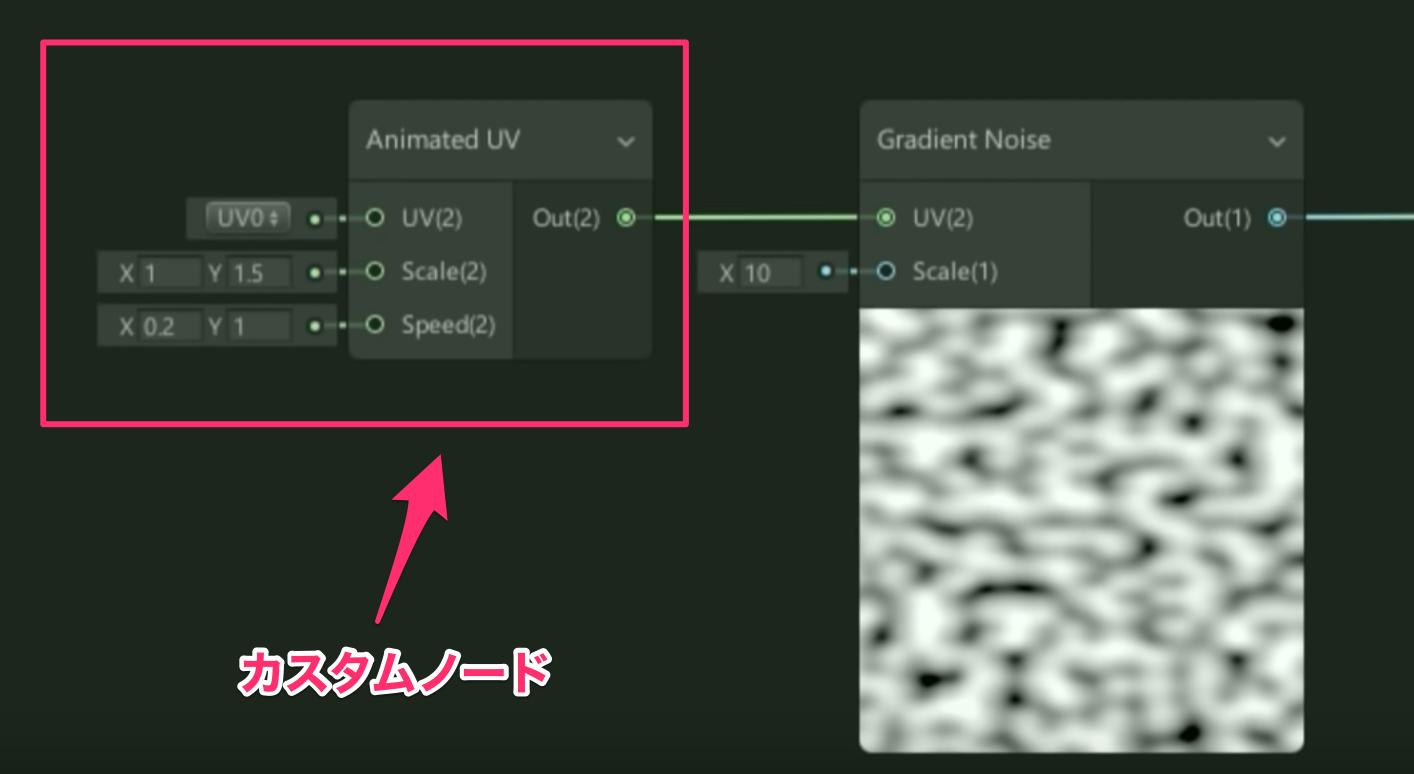 _9__【Unite_Tokyo_2018】新機能Shader_Graphを使えばプログラミング無しにシェーダーが作れるようになります!_-_YouTube.png