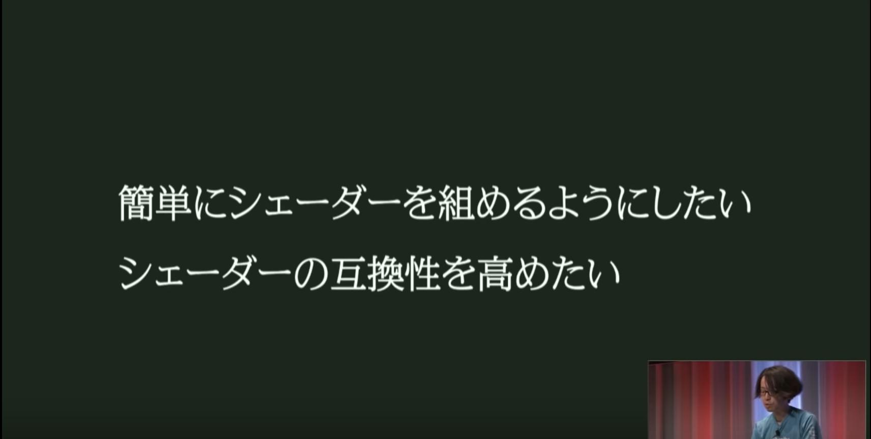 スクリーンショット 2018-06-16 16.37.28.png