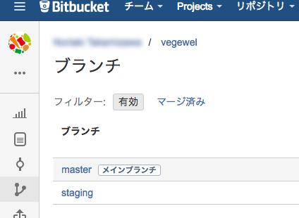 Hardreggaecafe   vegewel   ブランチ — Bitbucket.png