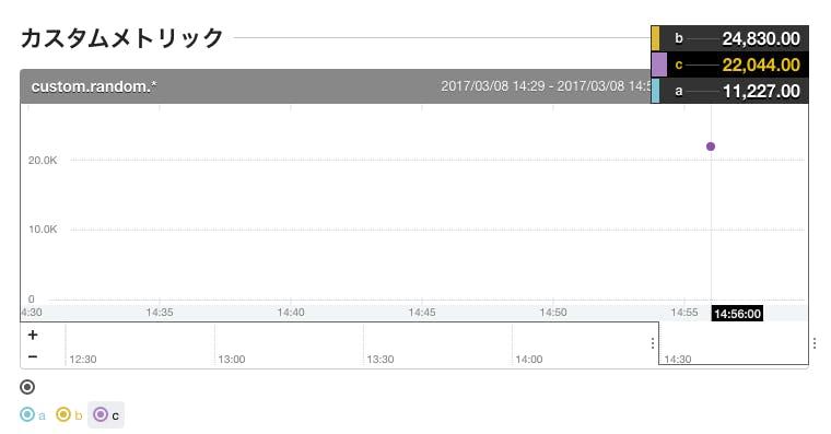 スクリーンショット_2017-03-08_15.05.05.png