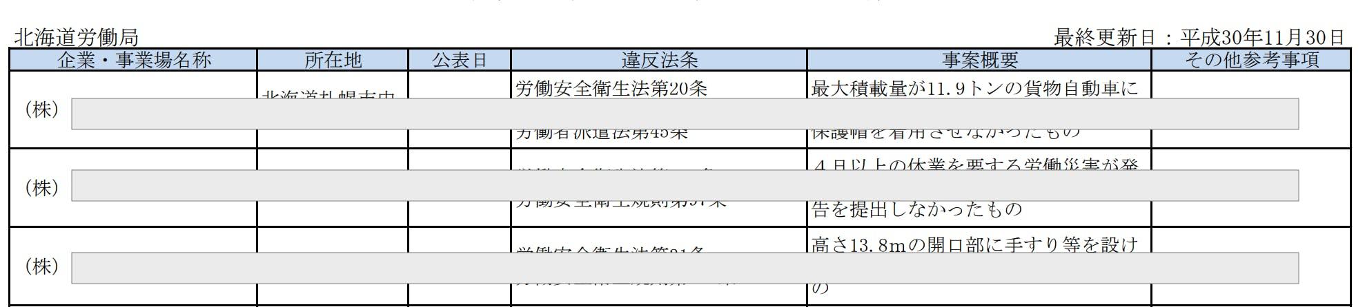 スクリーンショット 2019-01-14 3.12.03.png