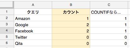 スプレッド シート 文字数 カウント