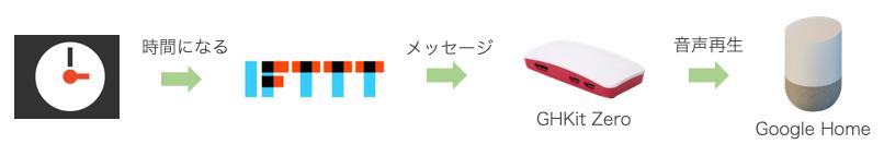 スクリーンショット 2019-04-06 12.13.14.png