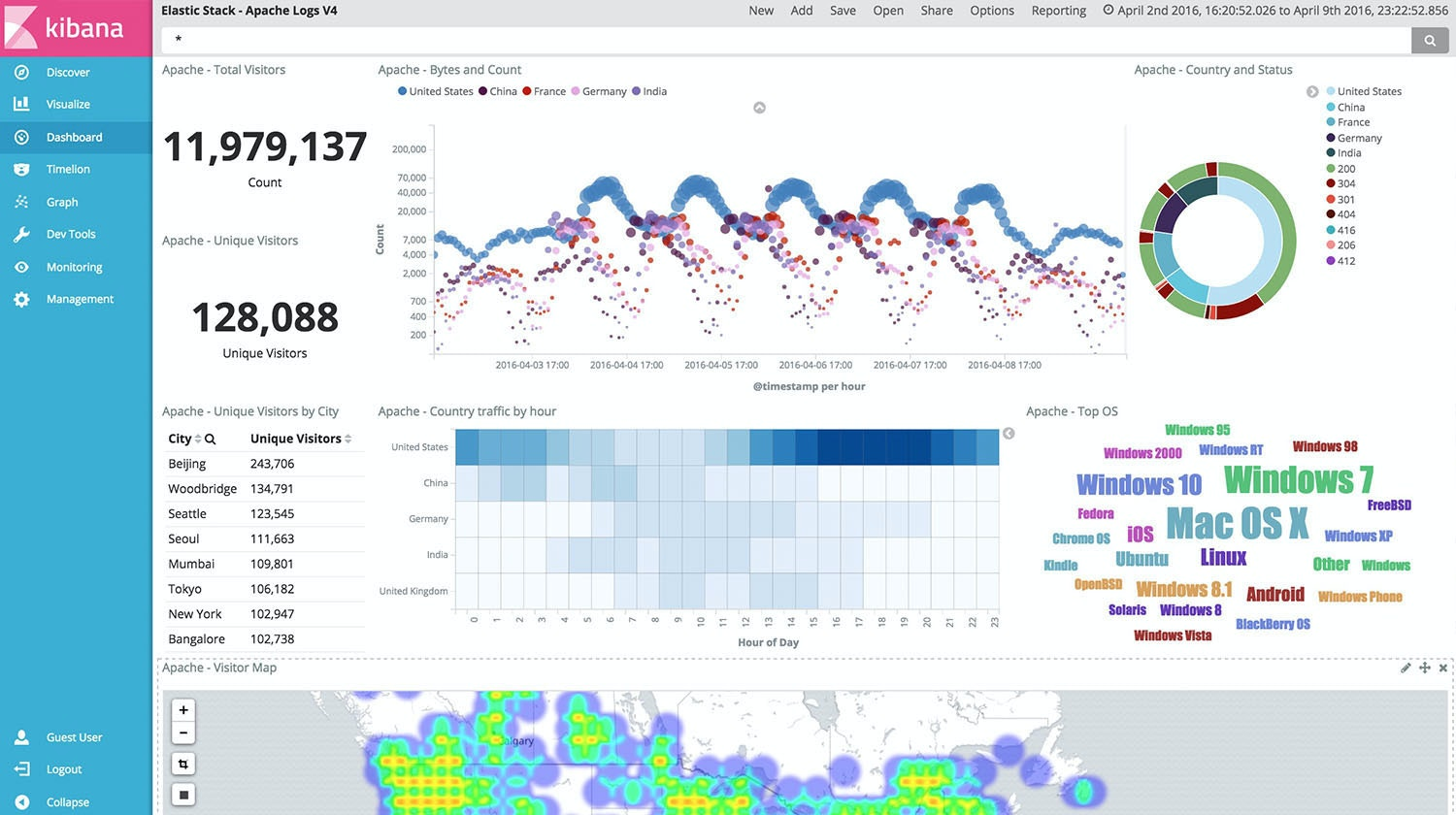 kibana-screenshot-aspot.jpg
