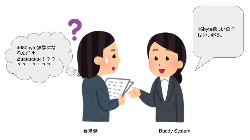 YI OS開発ゼミ Linux開発者を目指そう! (14).png